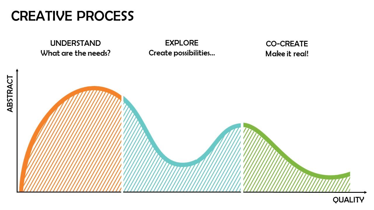 creative_process_en