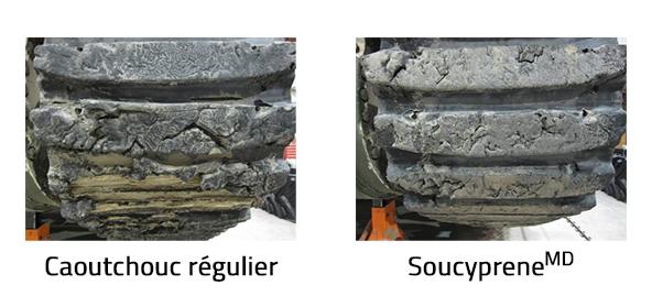 Caoutchouc régulier vs Soucyprene